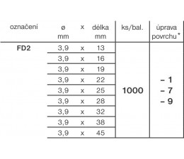 Skrutka pre PVC profily 39 x 38 Eyot